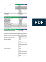 Org Details and Project Structure Details for Practice