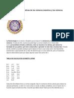 Numerología. Vibración Interna y v. Karmica