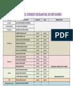 Consejo Escolar 2015