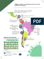 Fact Sheet Sesión 1 - Potencial Generación Eléctrica ERNC