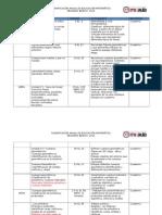 Planificación Anual Geometria 2do