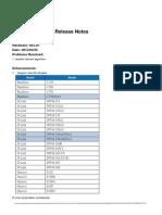 Lista Dos Modems 3G Compativeis DIR-412