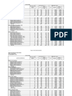 Status of Energy Dec2014