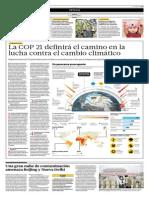La COP21 Definirá El Camino de La Lucha Contra El Cambio Climático