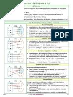 11_04_Funzioni_definizione_tipi_4_0