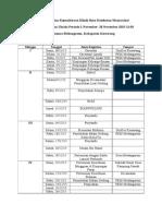 Jadwal Rencana Kegiatan