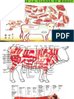Cortes de La Vaca - Carne