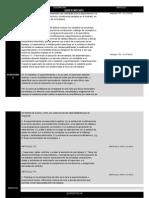 Tabla Funciones y Derechos y Obligaciones