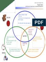 5-triple venn diagram statesmatter key