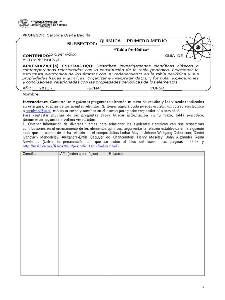 Tabla periodica primero urtaz Image collections