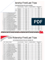 OC Transpo First and Last Trips