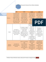 Pauta General de Evaluación Para Solfeos Hablados (4)