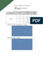 Informes Manual Tecnología Agroindustrial