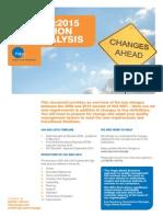 Gap Analisis ISO 9001-2015