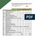 Presupuesto Final de Instalacione Electricas