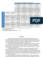 piney point elementary school curriculum map created october 2014