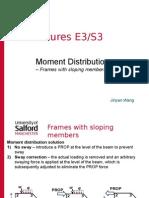 3 MomentDistribution FramesWithSloppingMember(2)