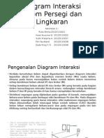 Diagram Interaksi Kolom Persegi Dan Lingkaran