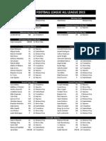 Northern League Football All League 2015