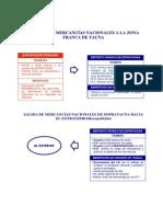 flujo_mercancias.pdf