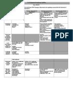 478-professional develop  grid