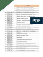Daftar Spo Ppi