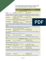 Tema 2.- Resumen Atributos CSS