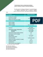 Objetivos_nutricionales_2012