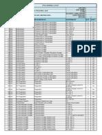 Instrument List