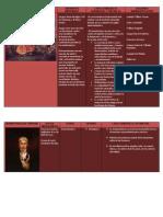 Resumen de tareas el romanticismo. Grupo 4.pdf