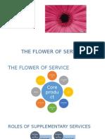 2.SSM. Service Flower