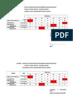 Jadwal Praktik Departemen Keperawatan Medikalbedah - Copy