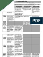 grid for professional development