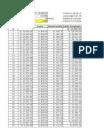 Depreciacion y Cronograma 2