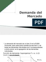 Demanda Del Mercado