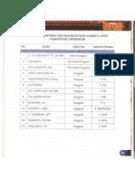 Komisi C (Pembangunan) DPRD Grobogan