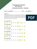 abe core administrative activity summary 5