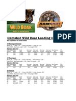 Wild_Boar_Data.pdf