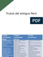 Frutas Del Antiguo Perú