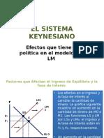 El Sistema Keynesiano Completo