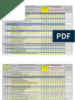 J-Anexo 002-Reglamento PDU-Indice de Usos ZRE