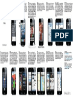 iPhone 5 Finger Tips Guide