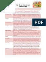 The Theory of Knosdfwledge Learner Profile