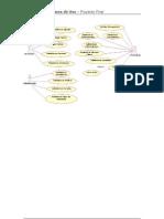 [Proyecto Final] - Diagrama Casos de Uso
