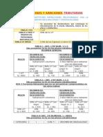 Infracciones y Sanciones Tributarias Art 176 Gab