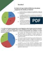 Resultados de La Encuesta de Opinion 2015