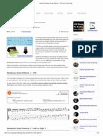 5 Jazzy Pentatonic Scale... - The Jazz Guitar Blog