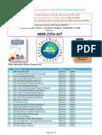 Katalog Buku Edukasi Anak
