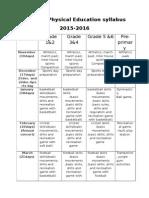 2nd Term Physical Education Syllabus
