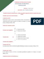 Tipos de Comunicacion y Vicios de Diccion